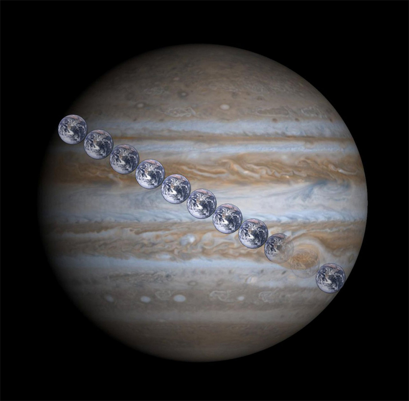 The lumbering Jupiter is 2.5 times more massive than all of the other planets combined.